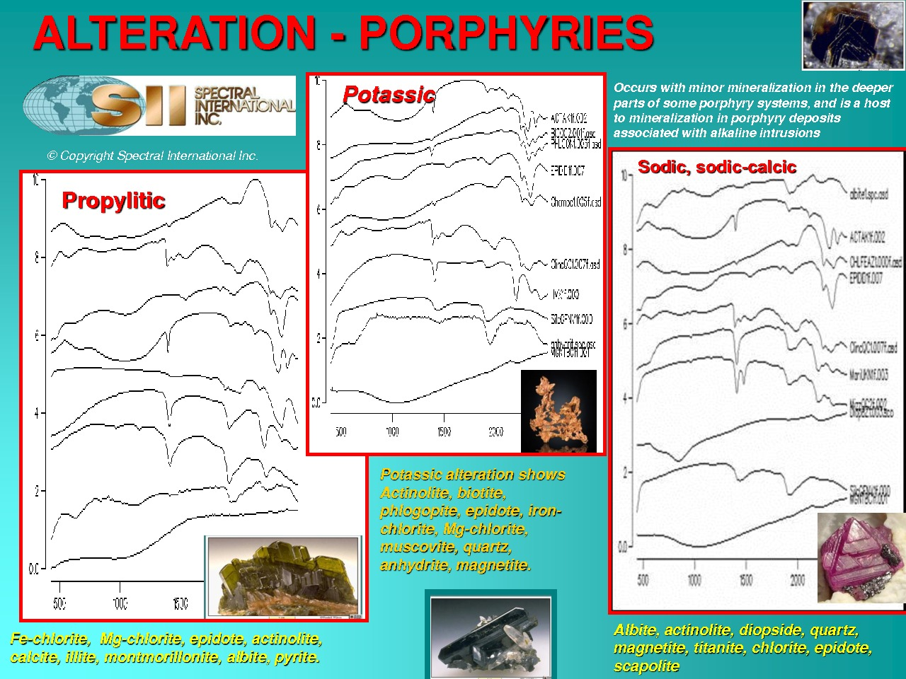 thumbnail of Porphyry_copper_SII