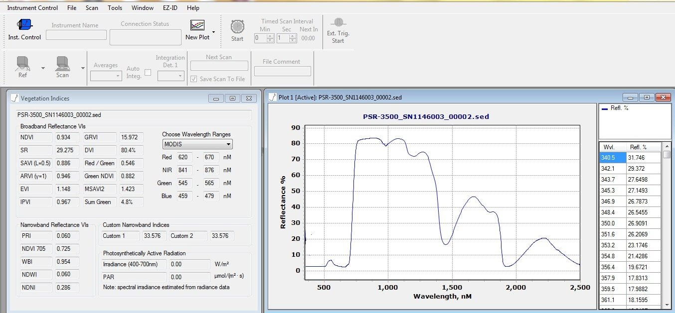 DARWin SP Data Acquisition software with vegetation indices